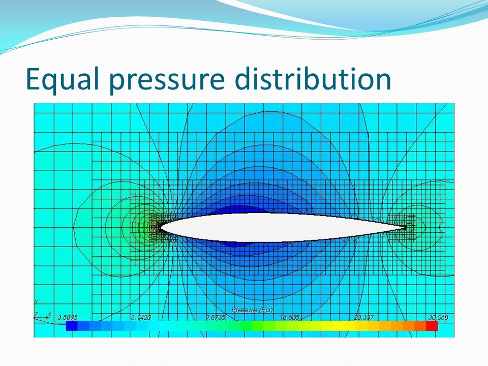 Equal pressure distribution