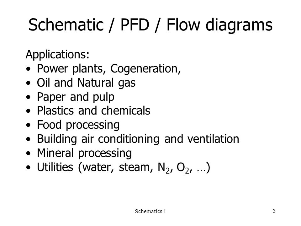 MEP201 Mechanical Engineering Drawing 1 st semester S R Kale Lecture ...
