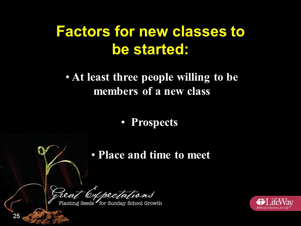 At least three people willing to be members of a new class Prospects Place and time to meet Factors for new classes to be started: 25