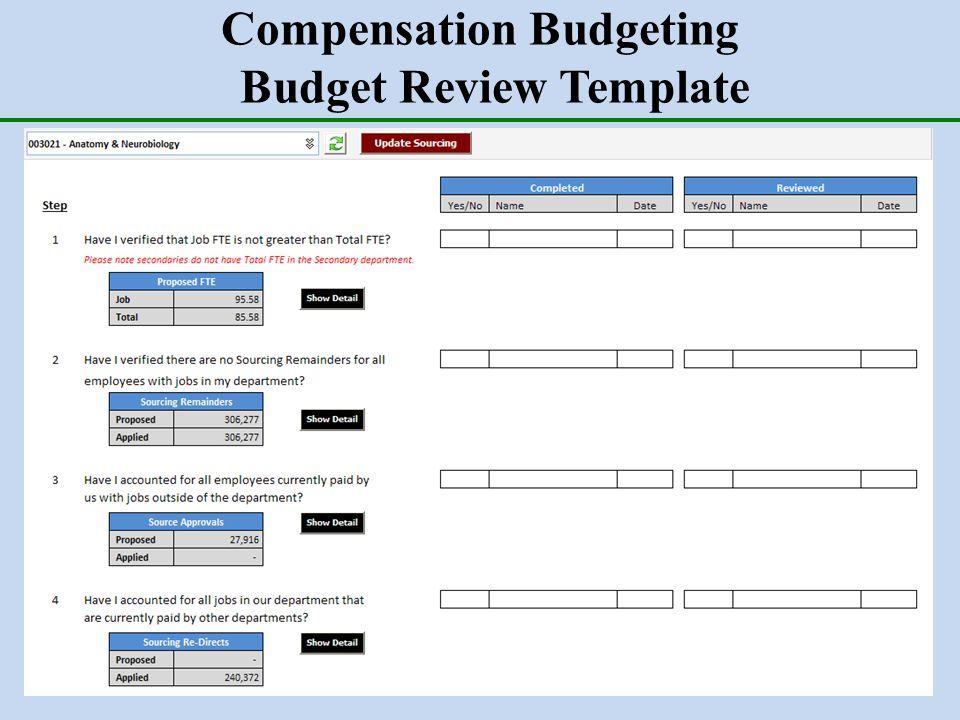 Raps Budgeting User Forum September 26 Raps Budgeting User Forum