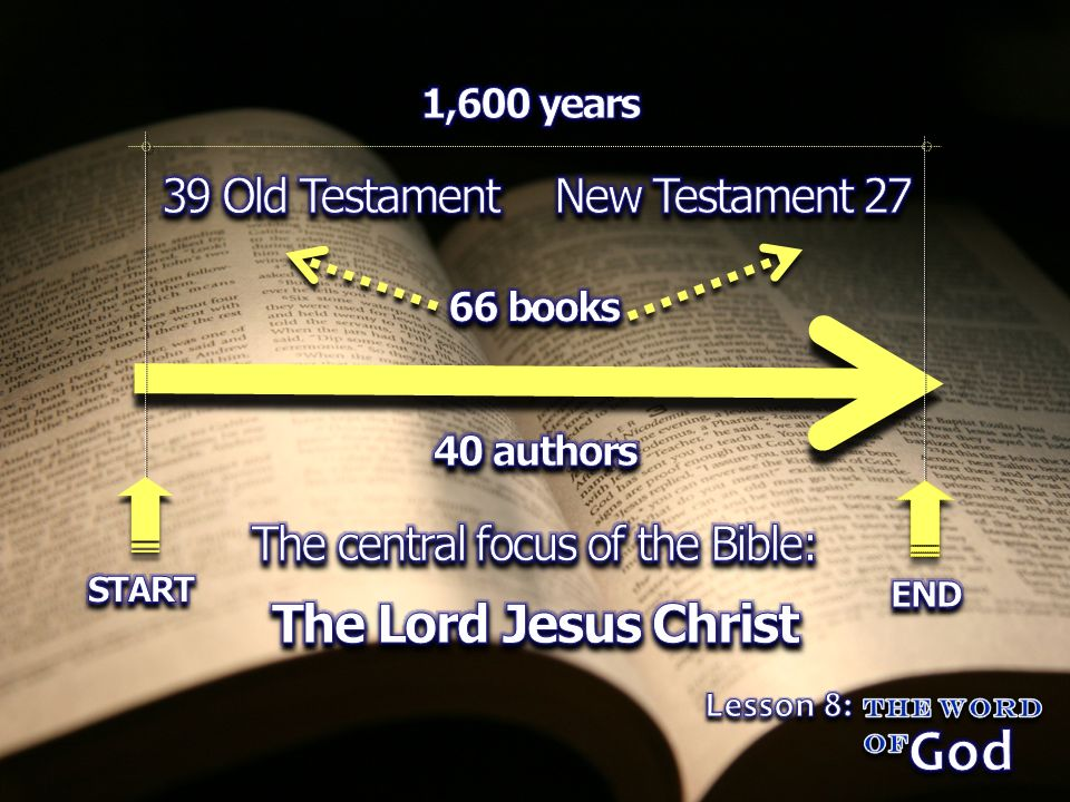 The Bible is made up of 66 books, divided into 2 main