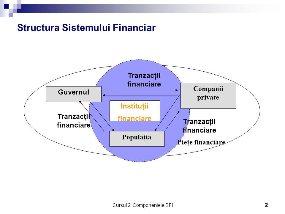 piețele financiare produse structurate cu opțiuni