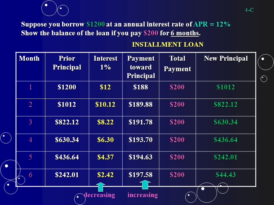 Suppose you borrow $1200 at an annual interest rate of APR = 12% Show the balance of the loan if you pay $200 for 6 months.