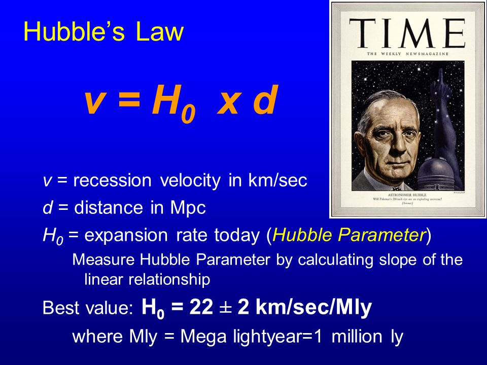 The Expanding Universe  Discovery of Expansion 1929: Edwin Hubble