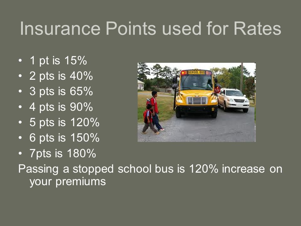 Insurance Points used for Rates 1 pt is 15% 2 pts is 40% 3 pts is 65% 4 pts is 90% 5 pts is 120% 6 pts is 150% 7pts is 180% Passing a stopped school bus is 120% increase on your premiums
