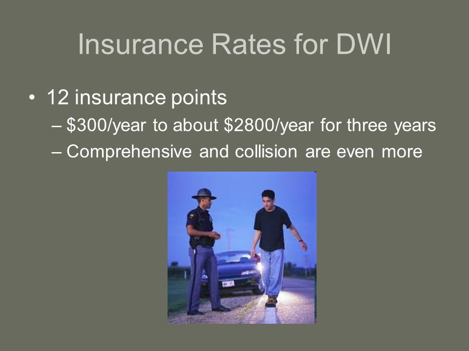 Insurance Rates for DWI 12 insurance points –$300/year to about $2800/year for three years –Comprehensive and collision are even more