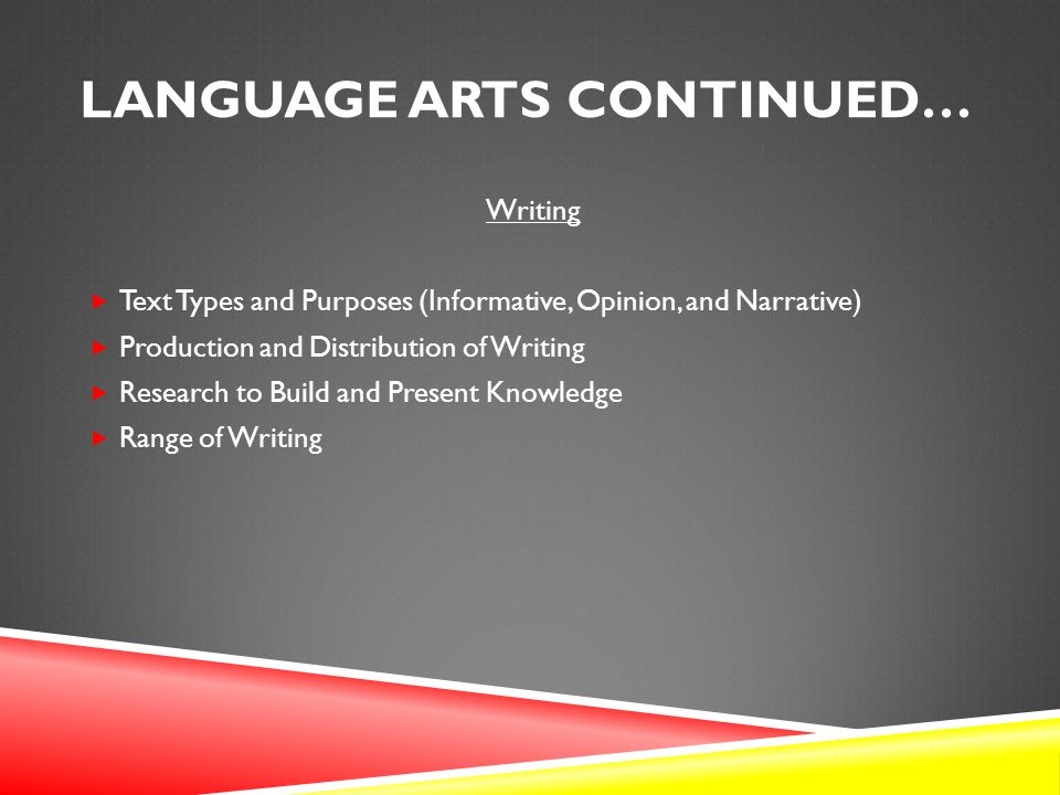 LANGUAGE ARTS CONTINUED… Writing  Text Types and Purposes (Informative, Opinion, and Narrative)  Production and Distribution of Writing  Research to Build and Present Knowledge  Range of Writing