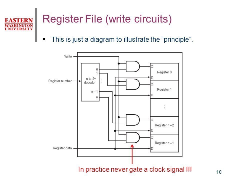 10 Register File (write circuits)  This is just a diagram to illustrate the principle .