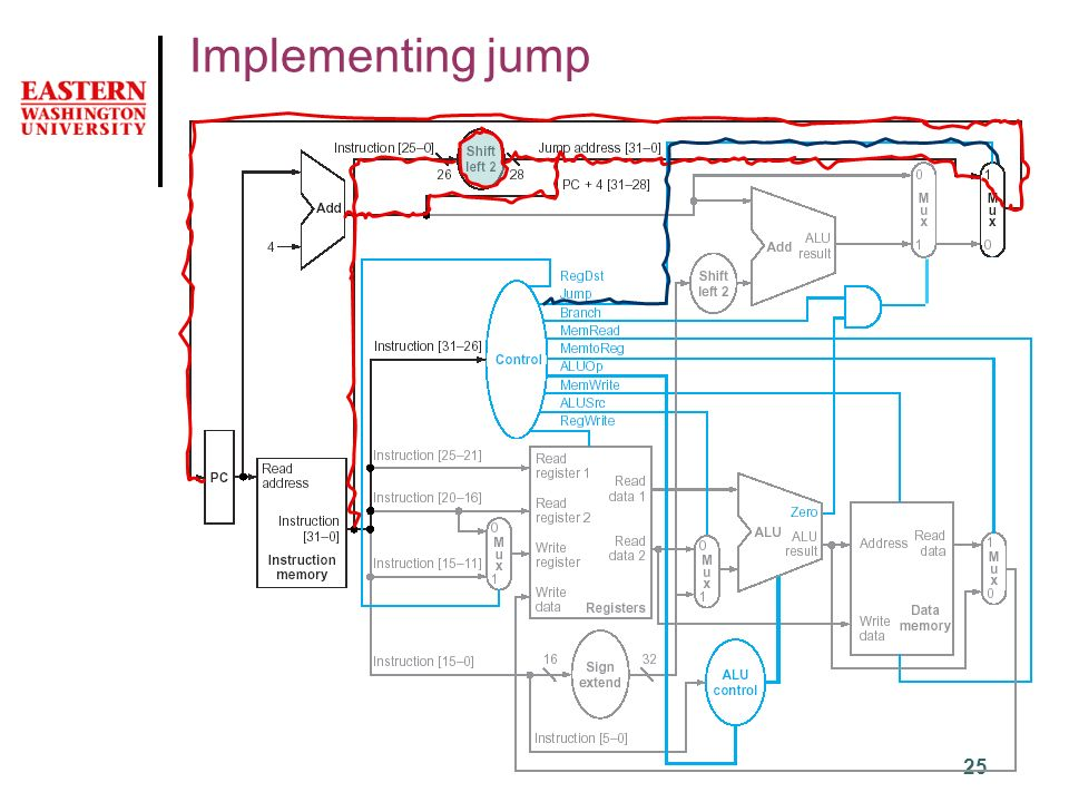 25 Implementing jump