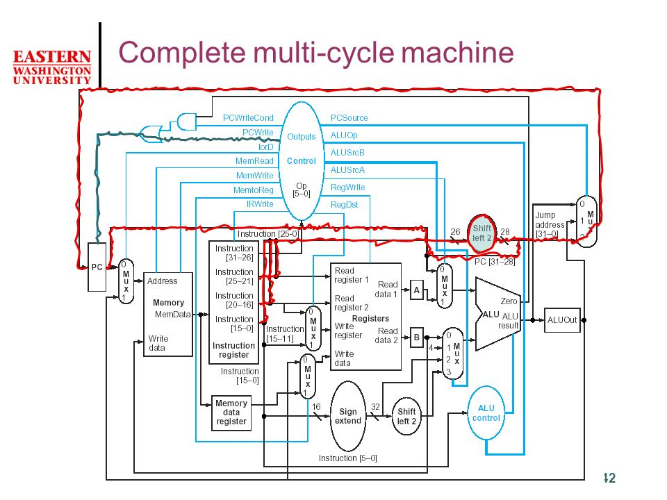 42 Complete multi-cycle machine