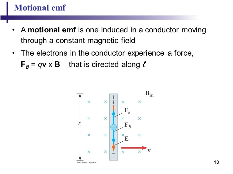 10 Motional emf A motional emf is one induced in a conductor moving through a constant magnetic field The electrons in the conductor experience a force, F B = qv x B that is directed along ℓ