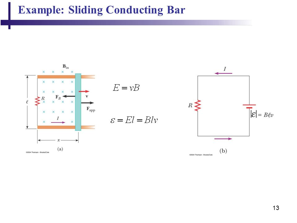 13 Example: Sliding Conducting Bar