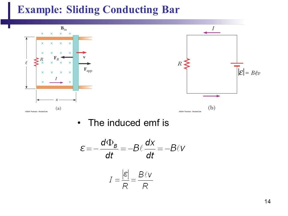 14 Example: Sliding Conducting Bar The induced emf is