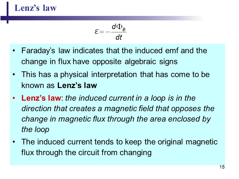 15 Lenz's law Faraday's law indicates that the induced emf and the change in flux have opposite algebraic signs This has a physical interpretation that has come to be known as Lenz's law Lenz's law: the induced current in a loop is in the direction that creates a magnetic field that opposes the change in magnetic flux through the area enclosed by the loop The induced current tends to keep the original magnetic flux through the circuit from changing