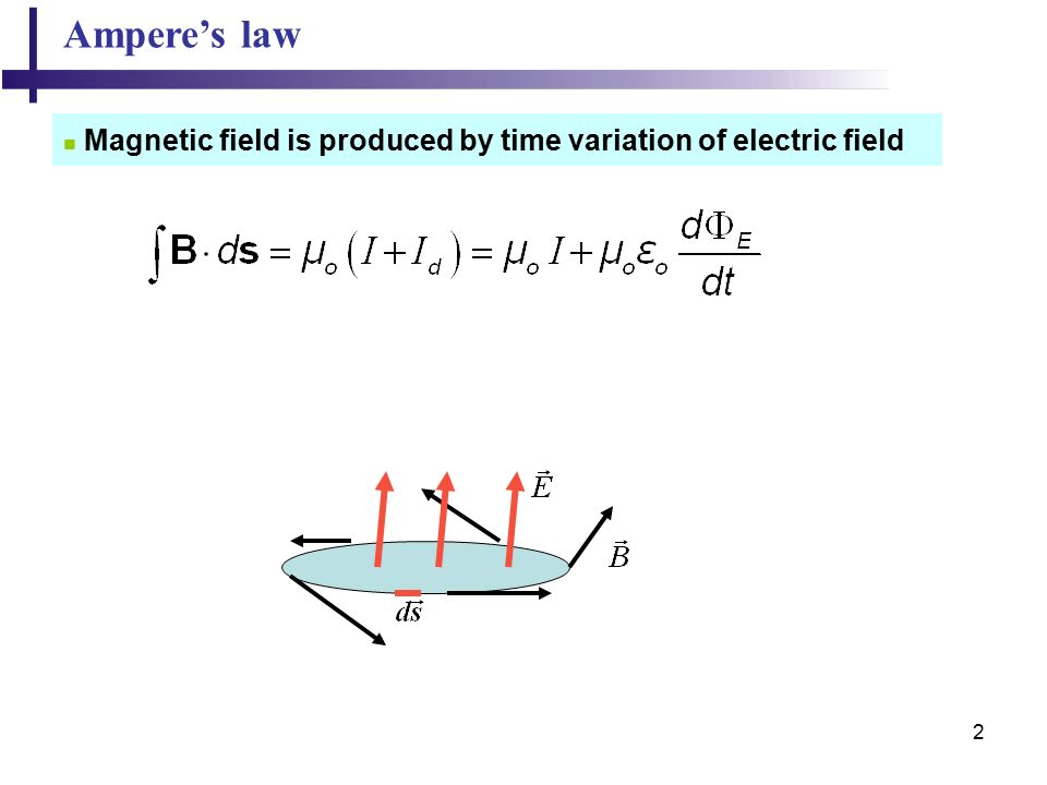 2 Ampere's law Magnetic field is produced by time variation of electric field