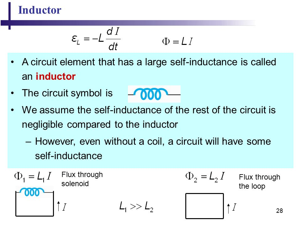 28 Inductor A circuit element that has a large self-inductance is called an inductor The circuit symbol is We assume the self-inductance of the rest of the circuit is negligible compared to the inductor –However, even without a coil, a circuit will have some self-inductance Flux through solenoid Flux through the loop