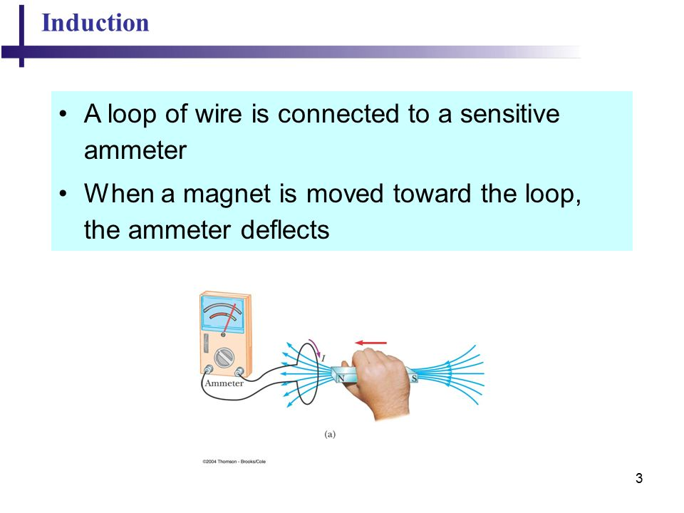 3 Induction A loop of wire is connected to a sensitive ammeter When a magnet is moved toward the loop, the ammeter deflects
