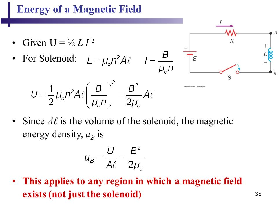 35 Energy of a Magnetic Field Given U = ½ L I 2 For Solenoid: Since Aℓ is the volume of the solenoid, the magnetic energy density, u B is This applies to any region in which a magnetic field exists (not just the solenoid)