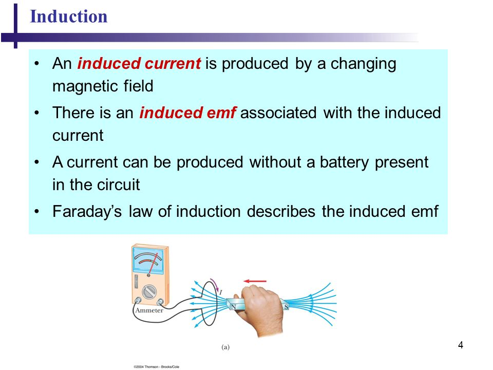 4 Induction An induced current is produced by a changing magnetic field There is an induced emf associated with the induced current A current can be produced without a battery present in the circuit Faraday's law of induction describes the induced emf