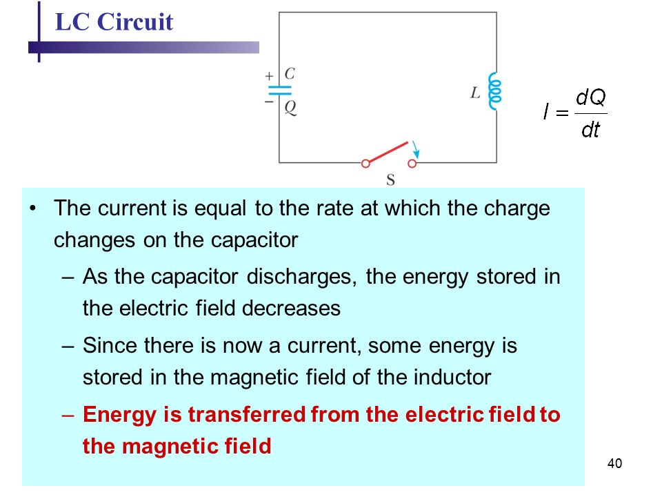 40 LC Circuit The current is equal to the rate at which the charge changes on the capacitor –As the capacitor discharges, the energy stored in the electric field decreases –Since there is now a current, some energy is stored in the magnetic field of the inductor –Energy is transferred from the electric field to the magnetic field