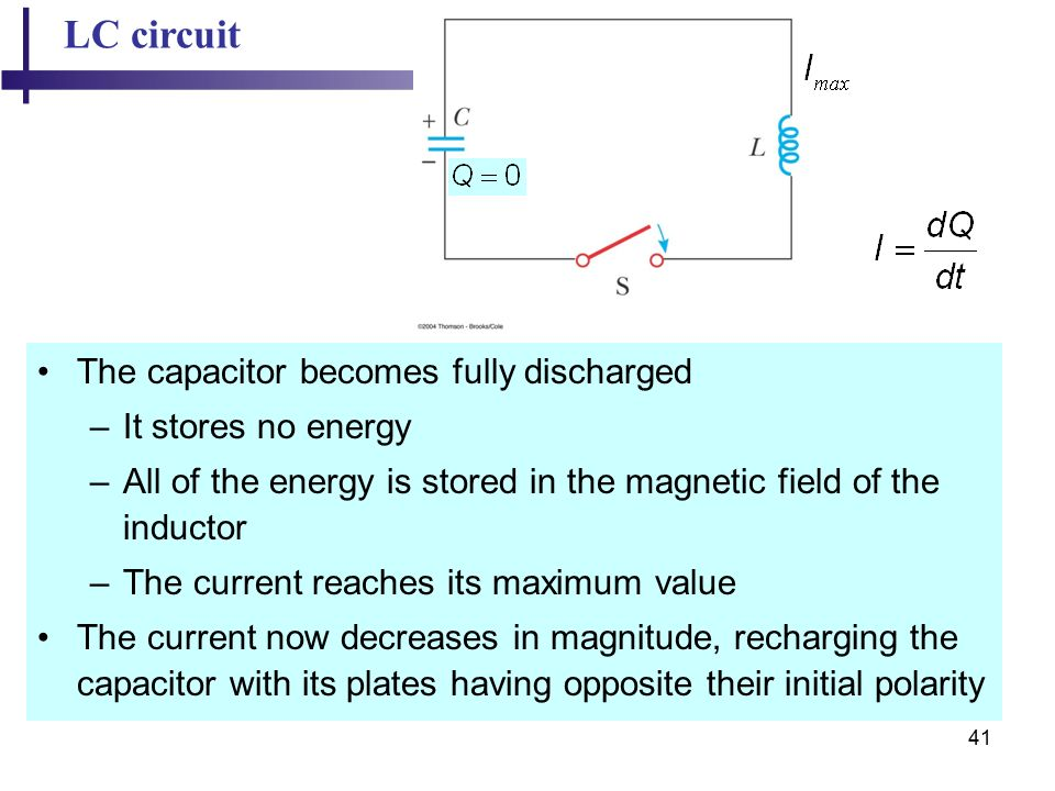 41 LC circuit The capacitor becomes fully discharged –It stores no energy –All of the energy is stored in the magnetic field of the inductor –The current reaches its maximum value The current now decreases in magnitude, recharging the capacitor with its plates having opposite their initial polarity