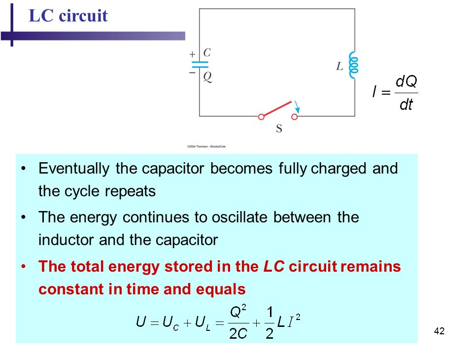 42 LC circuit Eventually the capacitor becomes fully charged and the cycle repeats The energy continues to oscillate between the inductor and the capacitor The total energy stored in the LC circuit remains constant in time and equals