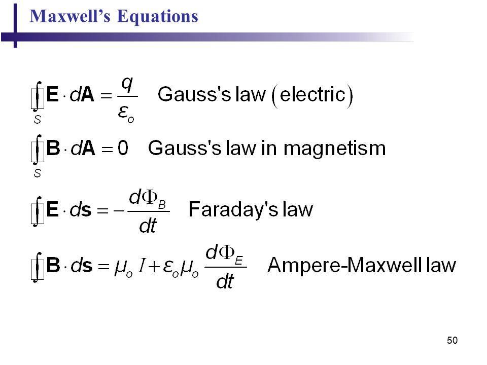 50 Maxwell's Equations