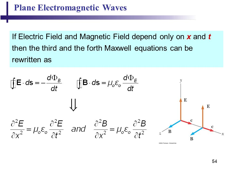 54 Plane Electromagnetic Waves If Electric Field and Magnetic Field depend only on x and t then the third and the forth Maxwell equations can be rewritten as