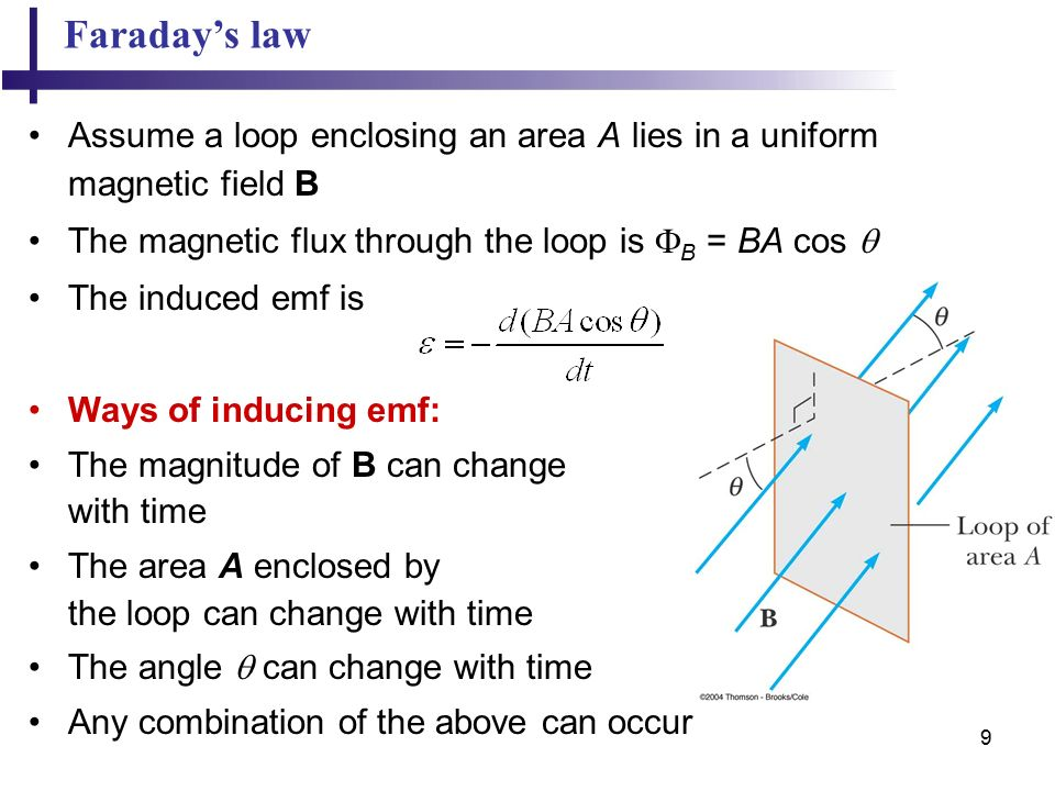9 Faraday's law Assume a loop enclosing an area A lies in a uniform magnetic field B The magnetic flux through the loop is  B = BA cos  The induced emf is Ways of inducing emf: The magnitude of B can change with time The area A enclosed by the loop can change with time The angle  can change with time Any combination of the above can occur