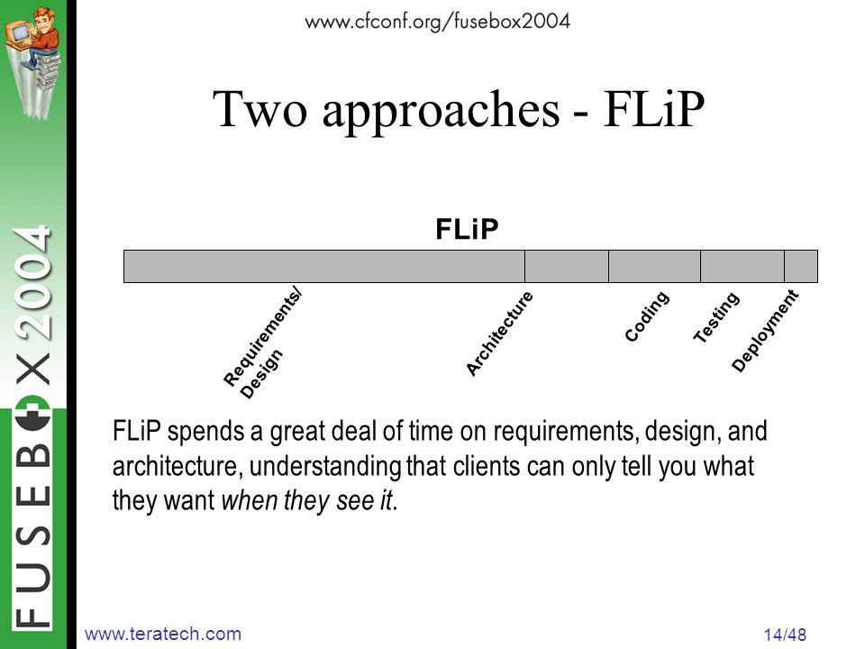 1/48 Real World FLiP Fusebox Life-cycle Process Michael