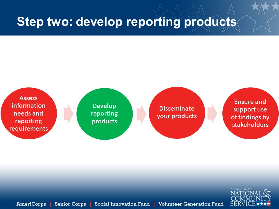 Step two: develop reporting products Assess information needs and reporting requirements Develop reporting products Disseminate your products Ensure and support use of findings by stakeholders