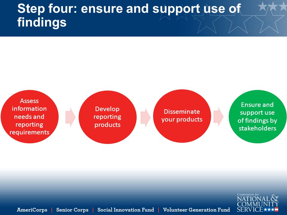 Step four: ensure and support use of findings Assess information needs and reporting requirements Develop reporting products Disseminate your products Ensure and support use of findings by stakeholders