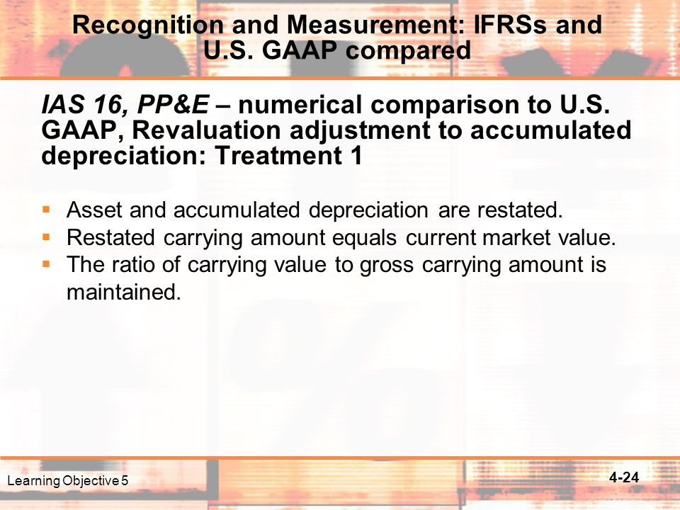 4-24 IAS 16, PP&E – numerical comparison to U.S.