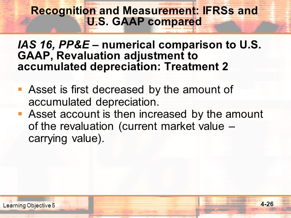 4-26 IAS 16, PP&E – numerical comparison to U.S.