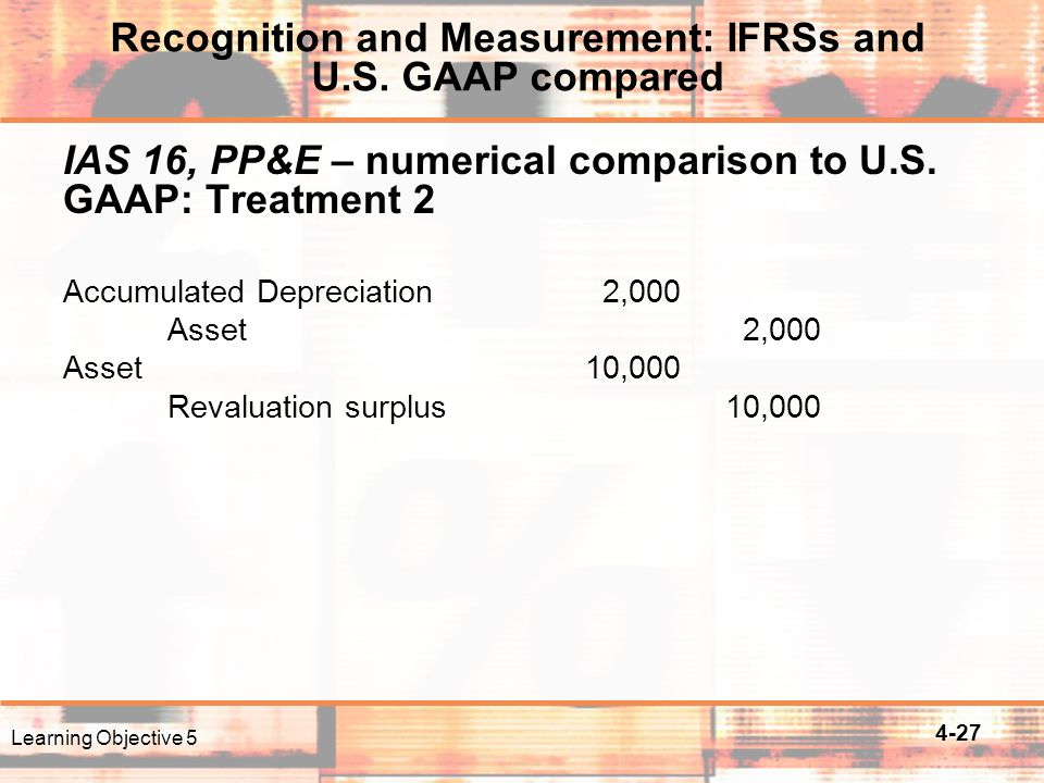 4-27 IAS 16, PP&E – numerical comparison to U.S.