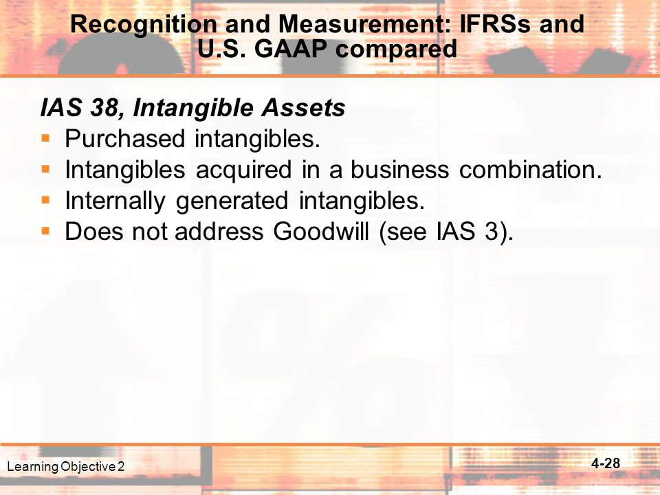 4-28 IAS 38, Intangible Assets  Purchased intangibles.