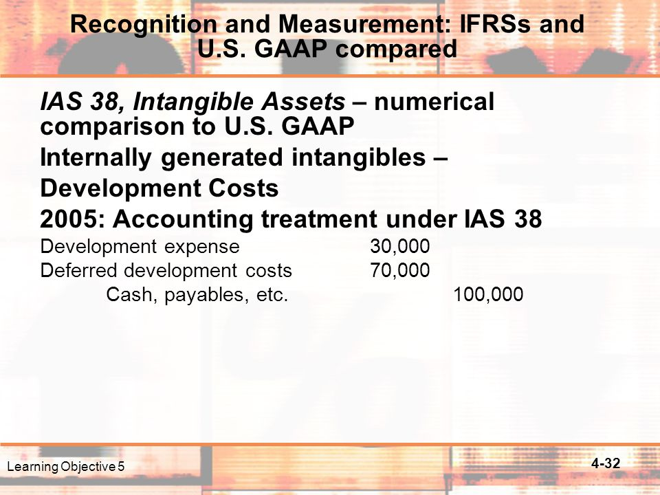 4-32 IAS 38, Intangible Assets – numerical comparison to U.S.