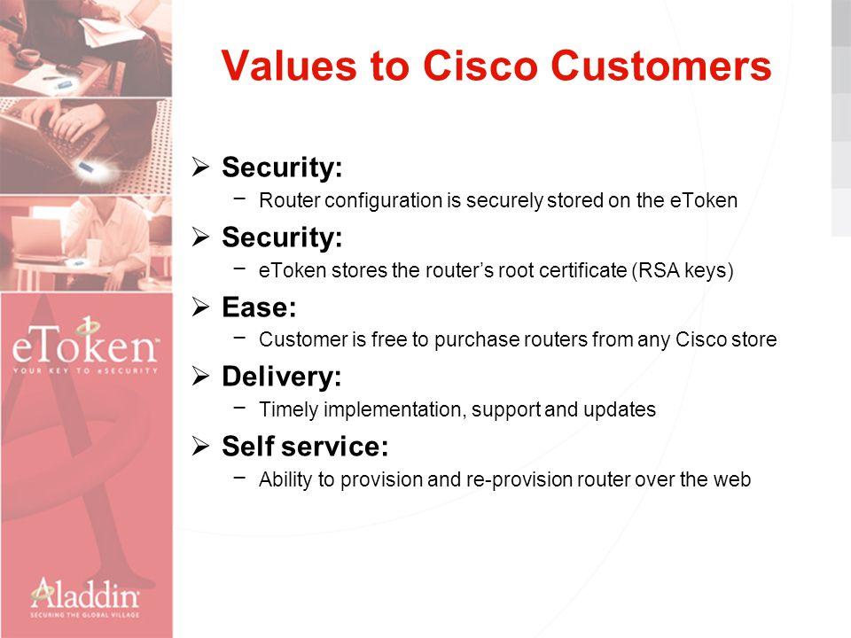 Aladdin eToken Solutions for Cisco Integrated Services