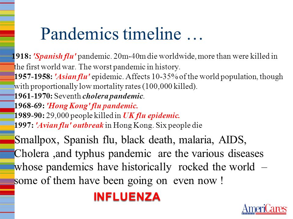 phd dissertations on pandemic flu A pandemic influenza a (h1n1) virus strain was isolated from a pig farm in korea in december 2009 the strain was propagated in and isolated from both the madin-darby canine kidney cell line and.