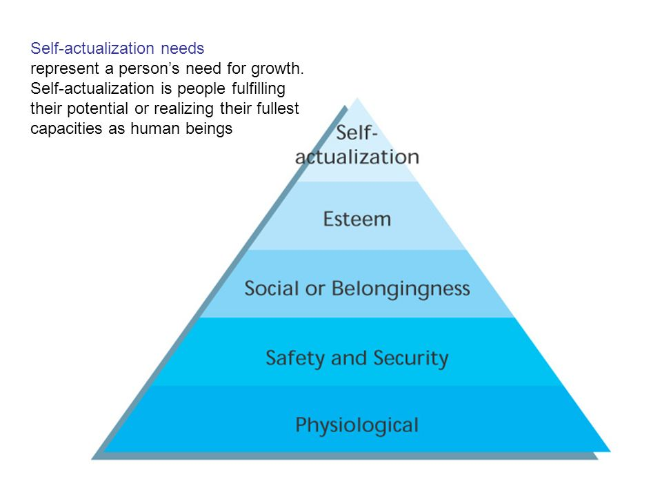 Self-actualization needs represent a person's need for growth.