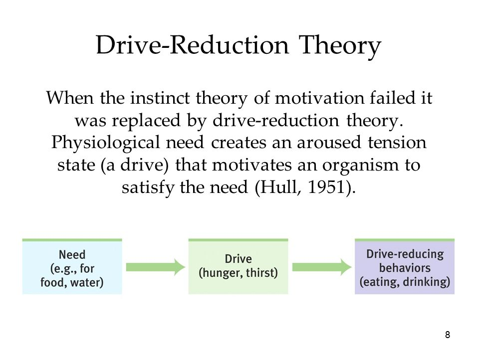 8 Drive-Reduction Theory When the instinct theory of motivation failed it was replaced by drive-reduction theory.