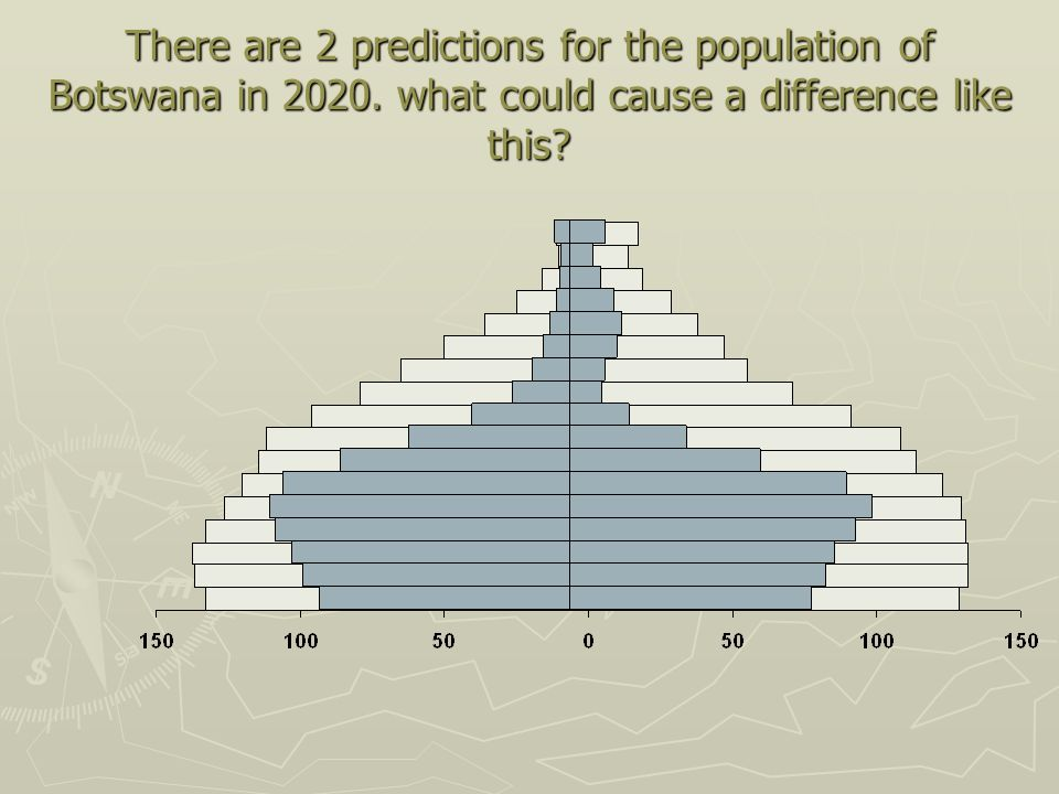 There are 2 predictions for the population of Botswana in 2020.