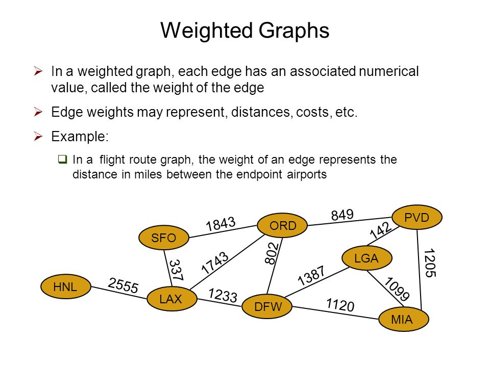 Graphs – Shortest Path (Weighted Graph) ORD DFW SFO LAX ppt download