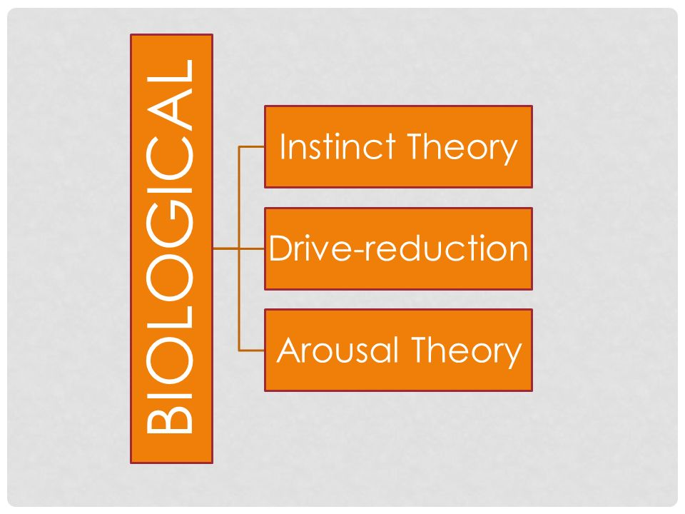 BIOLOGICAL Instinct Theory Drive-reduction Arousal Theory