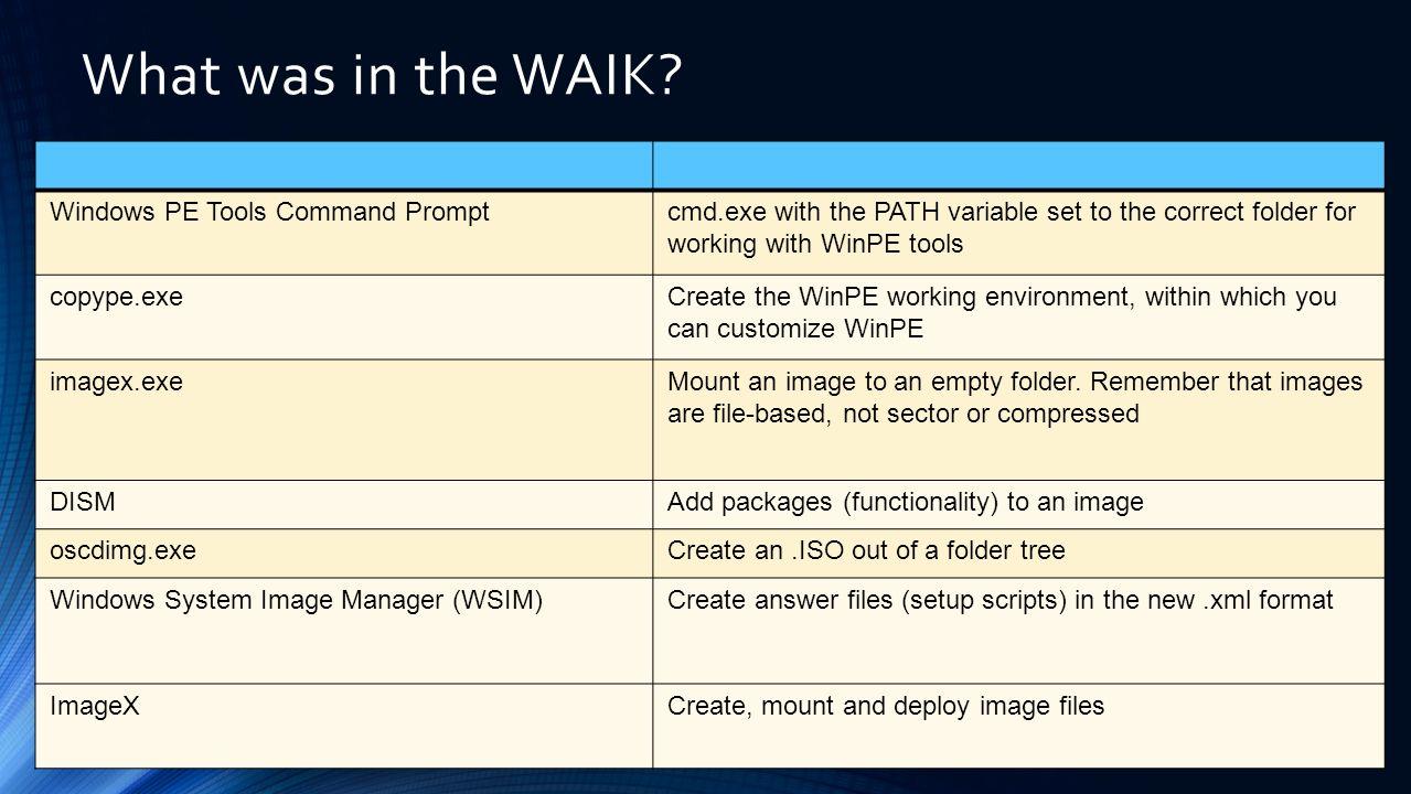 Farewell to the Windows Automated Installation Kit (Windows AIK