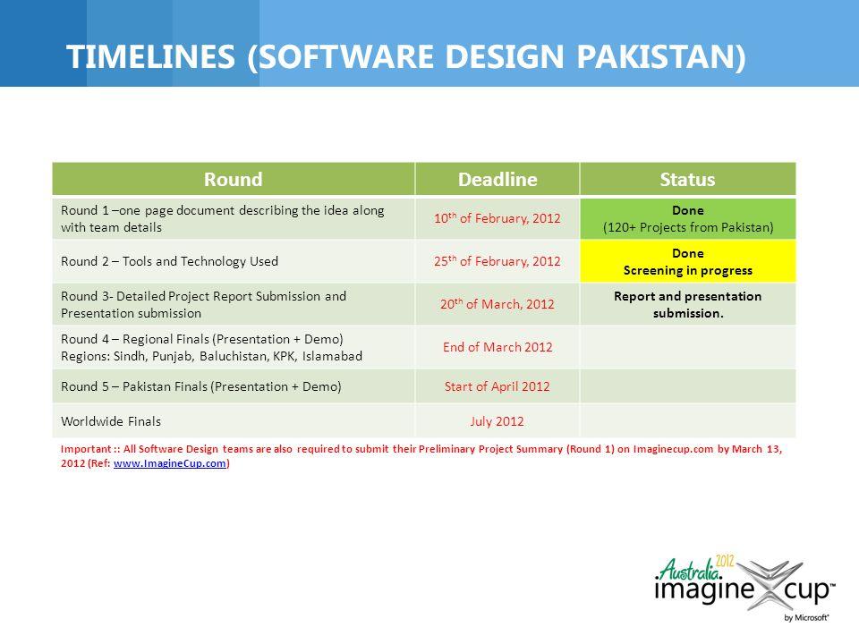 imagine cup haseeb shaukat mic business manager microsoft pakistan
