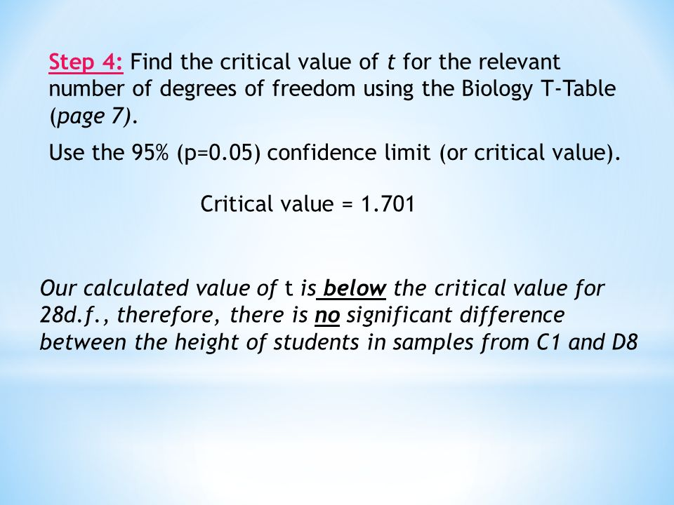Step 4: Find the critical value of t for the relevant number of degrees of freedom using the Biology T-Table (page 7).
