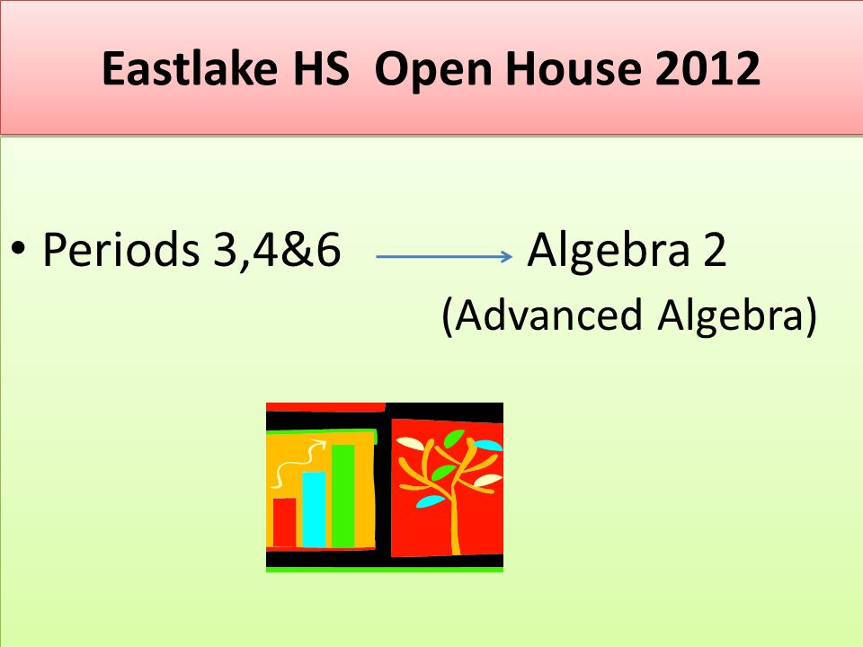 Eastlake HS Open House 2012 Periods 3,4&6 Algebra 2 (Advanced Algebra)