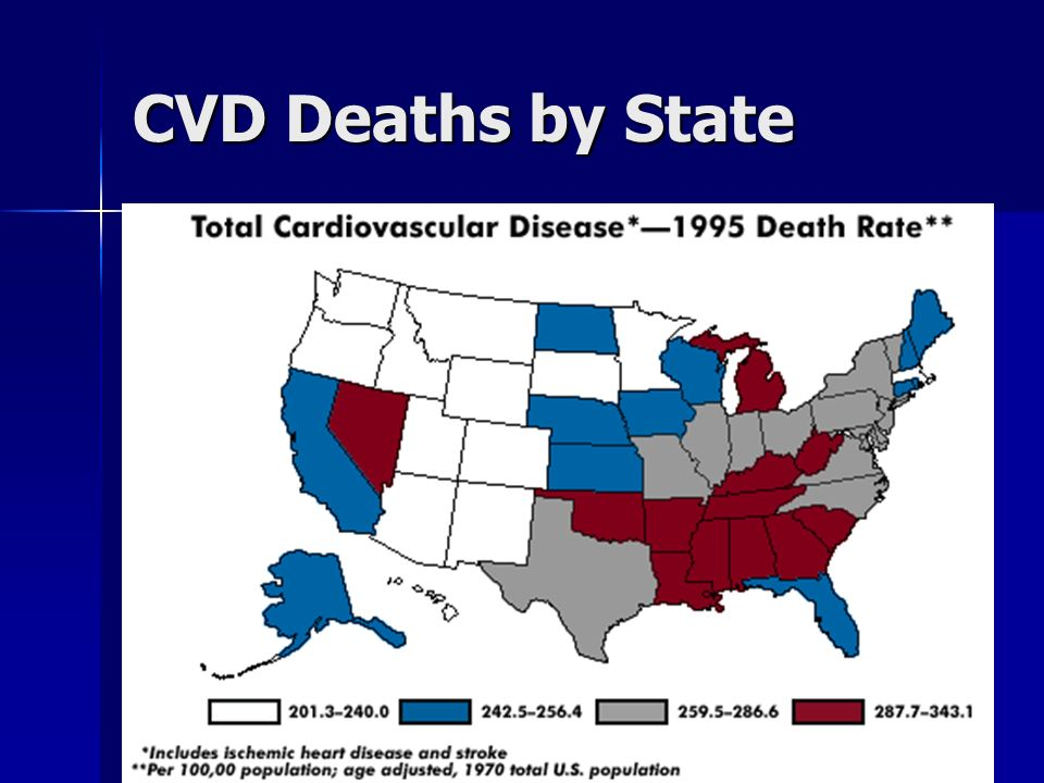CVD Deaths by State