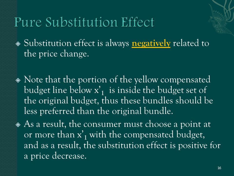  Substitution effect is always negatively related to the price change.